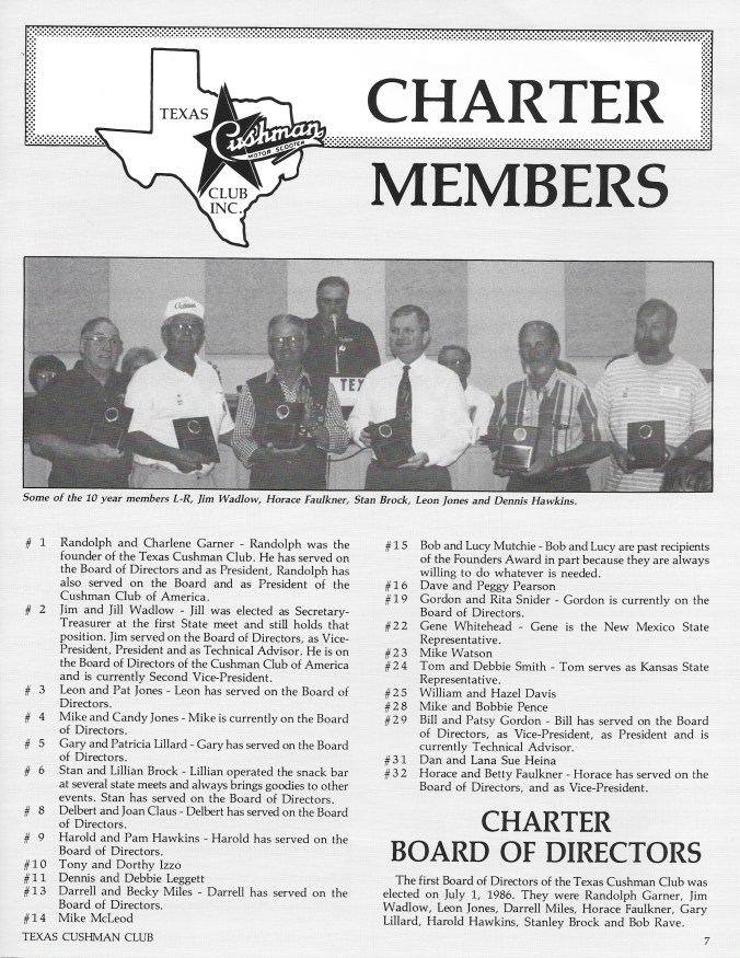 10th state meet CHARTER MEMBER